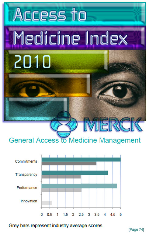 "merck river blindness ethics Onchocerciasis, more commonly known as ""river blindness"" is transmitted   such as csr or the ethical investing community enlist merck."