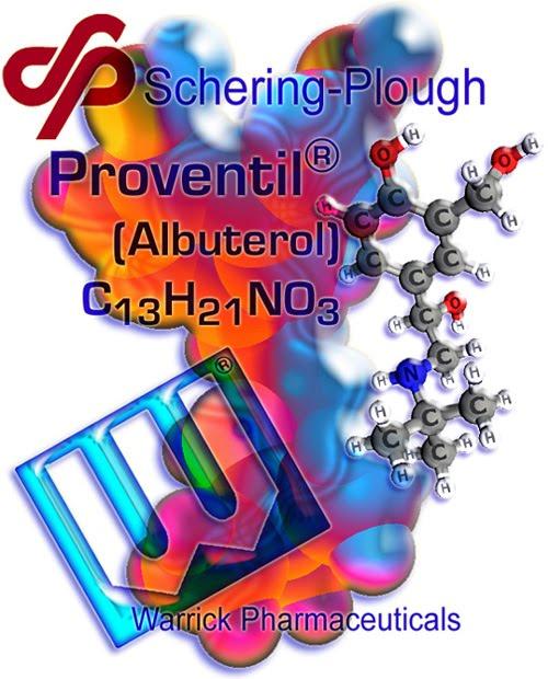 Albuterol Proventil