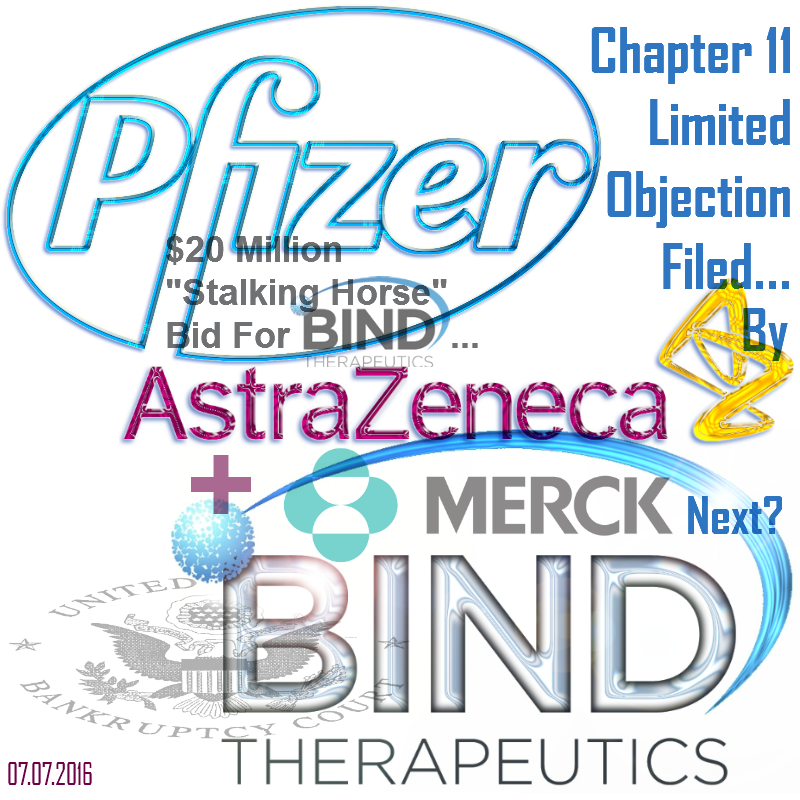 BIND Therapeutics Chapter 11: Shouldn't Merck File A