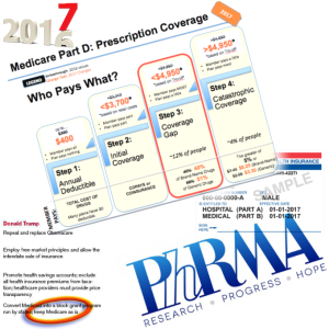 life-medicare-part-d-in-2017