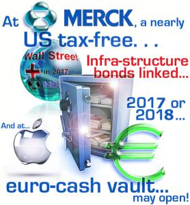 mrk-aapl-euro-2017