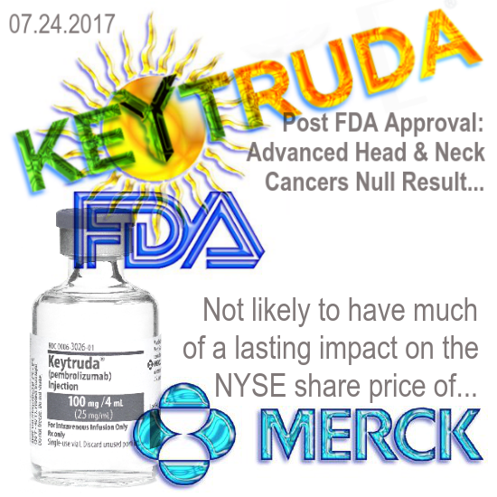 Merck Sees Post-Market Study Outcome Disappointment, With